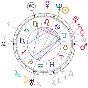 SOLEIL-Germaine-theme-astral