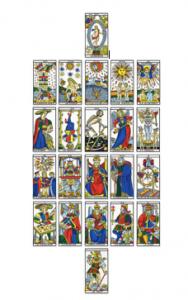 Structure du Tarot en 4x5