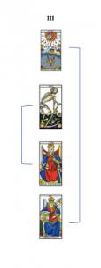 Structure-complémentaires-Verticale III